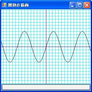 関数を三角関数で定義した場合 (4)PictureBoxに、平方根の関数のグラフを描画する例 ・