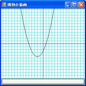関数を二次関数で定義した場合